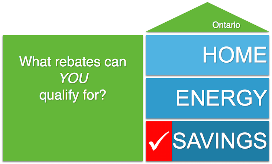 Energy Saving Rebates